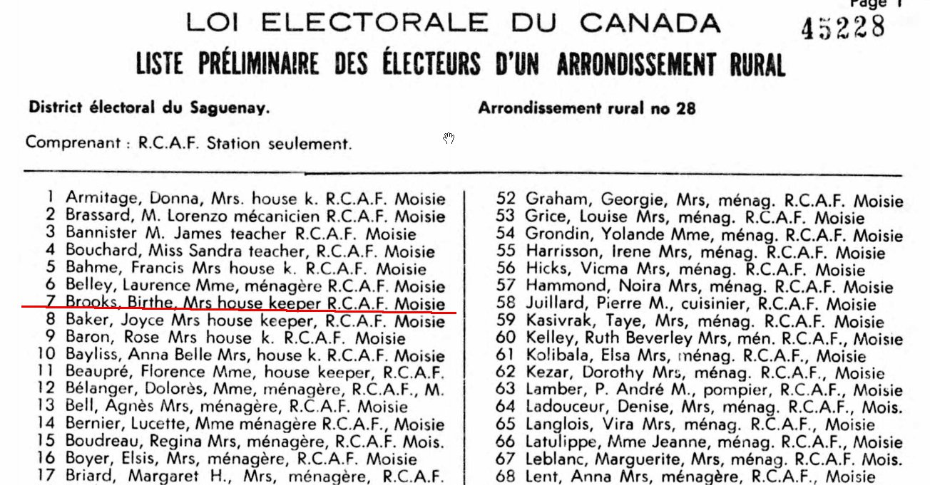 1965 Canada Elections List for Civilian REsidents of RCAF Moisie 1