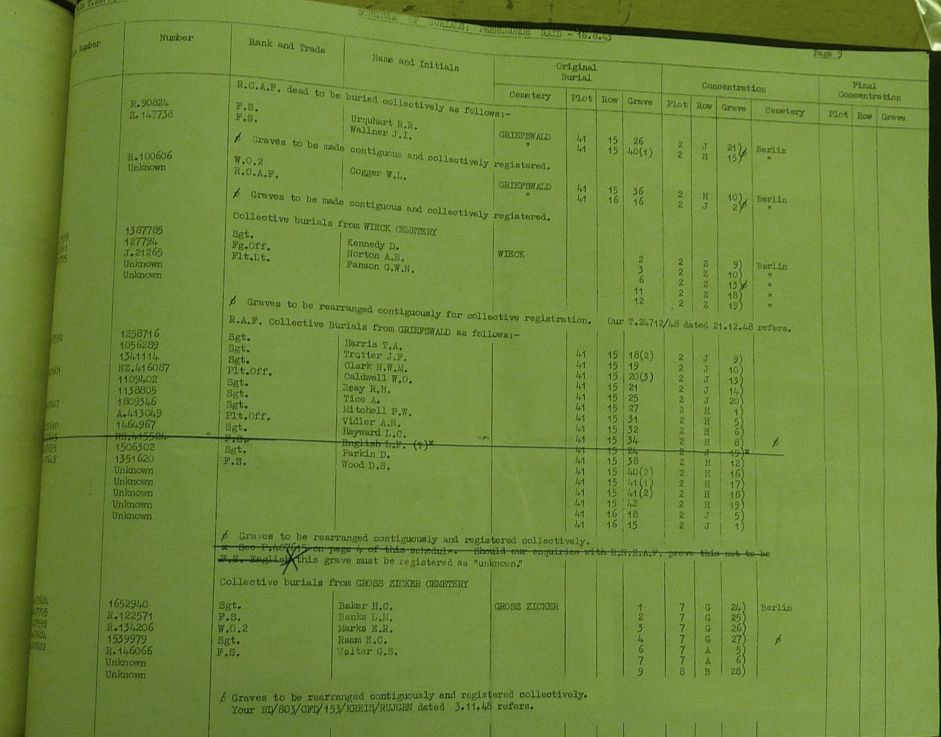 PHOTO: Burial List generated as a result of Investigation
