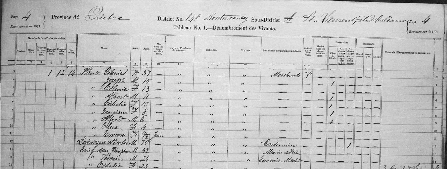Image: Plante Family on CANADA 1871 Census